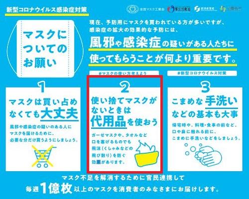 新型コロナウィルス感染症対策~マスクについてのお願い【厚生労働省】