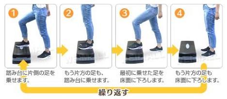 踏み台昇降運動(ステップ運動)」やり方