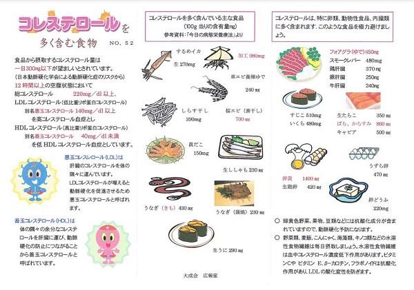 コレステロールを多く含む食物【武南病院】